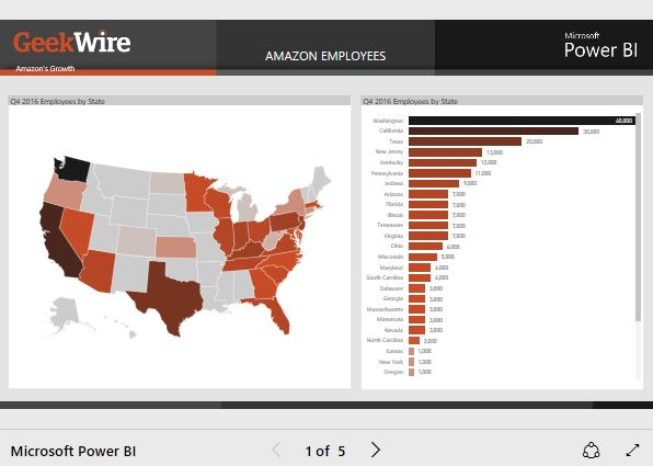 GeekWire Data Visualization About Amazon Growth